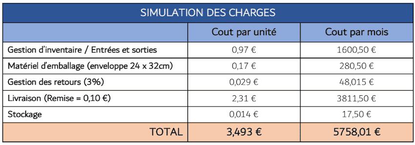 Simulation 3PL Paire de chaussette Ecopli