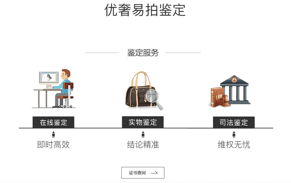 authenthification marque contrefacon chine