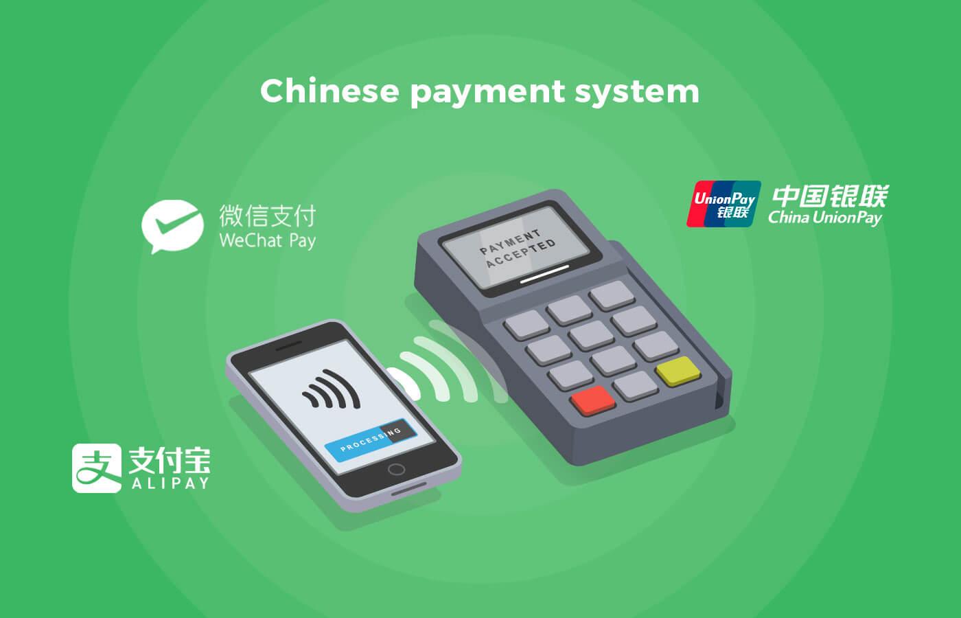 systeme de paiement en chine