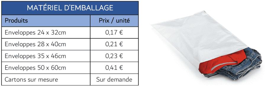 tarif matériel emballage docshipper 3pl