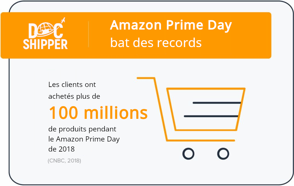 amazon prime day record