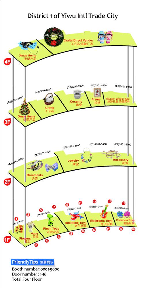 yiwu-market-district-1