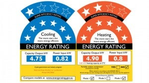 Ranking Energie