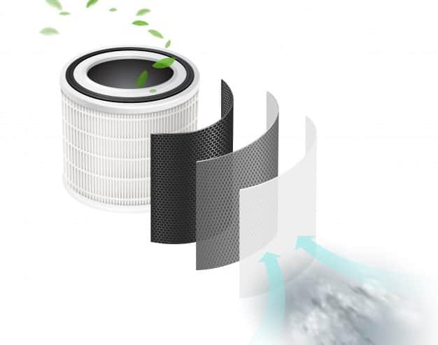 Filtrer Purifier Air