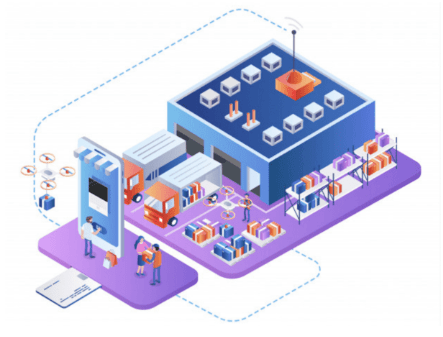 integration of supply chain