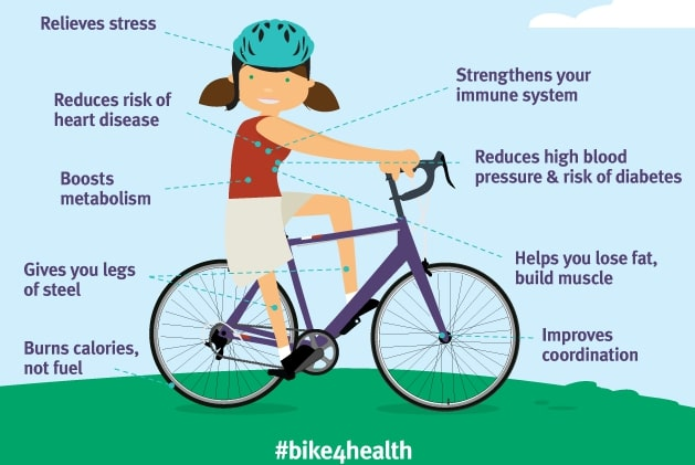 benefits from cycling