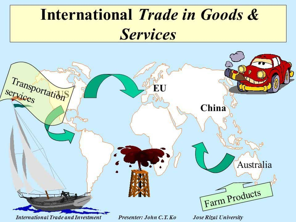 the main movement of international trade in services