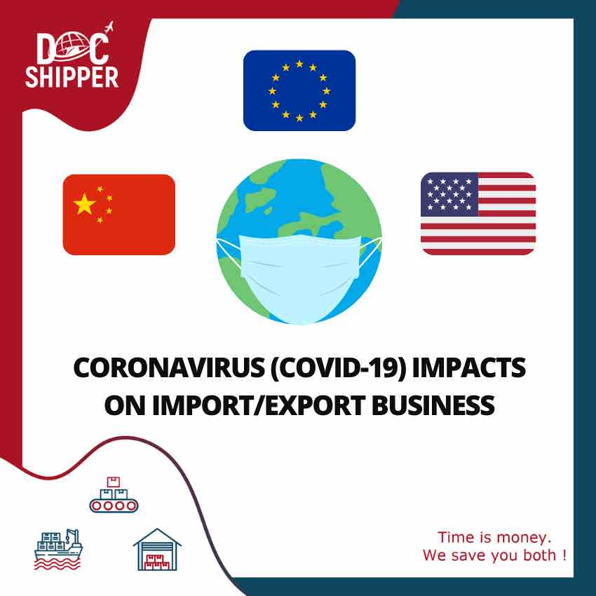 CORONAVIRUS (COVID-19) IMPACTS