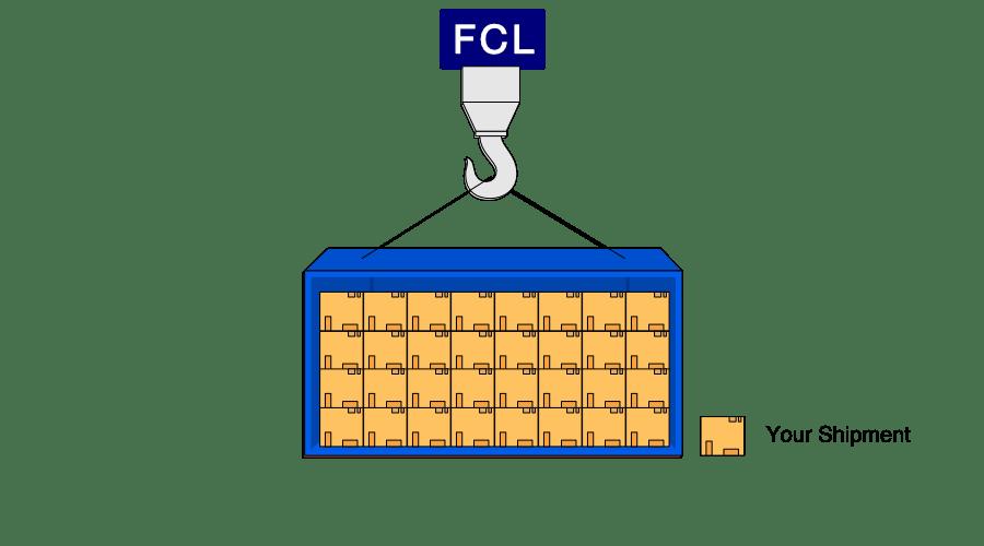 Le FCL