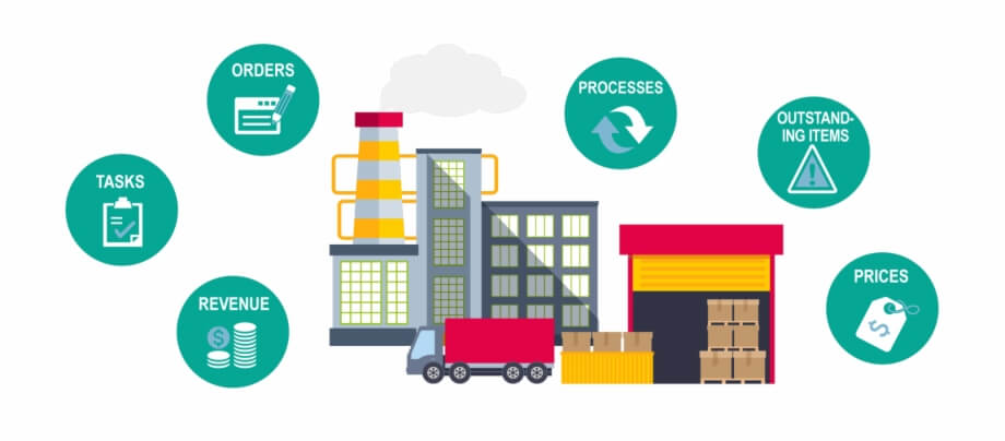 supplier-relationship-management DocShipper