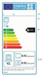 étiquette énergie fours