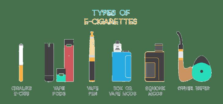 Types-of-e-cigarettes